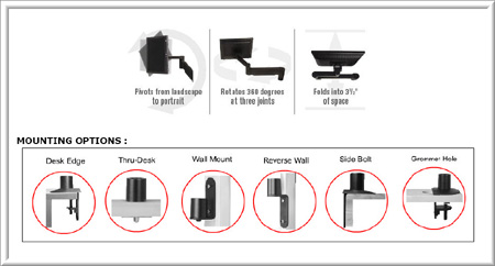 Features of the LCD monitor arm E7flex